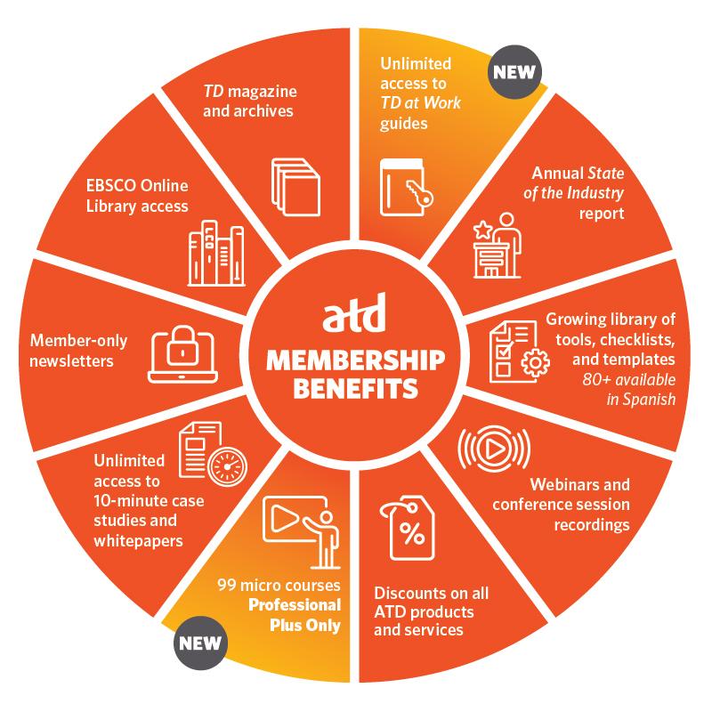 ATD Member Benefits 2021